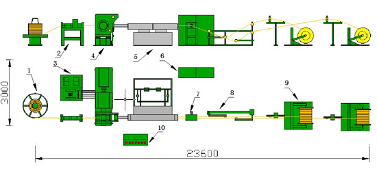 Flat Copper Wire Continuous Rotary Extrusion Line - Complete Extrusion Line