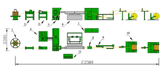 Flat Copper Wire Production Line - Complete Extrusion Line